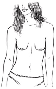 Female breast shapes photos